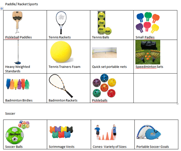 Overview of Moderate Physical Activity Overview of Moderate Physical Activity new pics