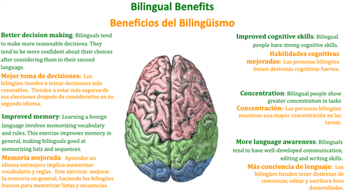 Bilingual Benefits