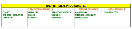Meal Program Sites