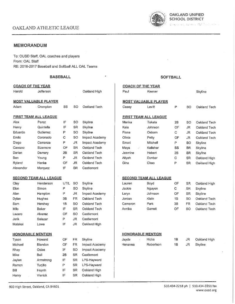 2016-17 Baseball Softball All league