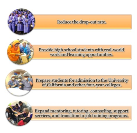 Measure N reduces the drop rate, provides real-world work and learning opportunities, prepare students for college