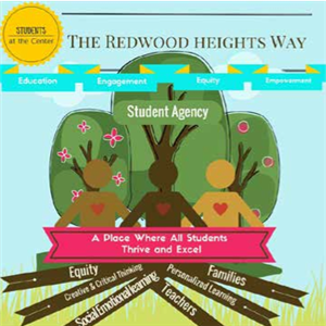 Redwood Heights Way: Where Students Thrive and Excel