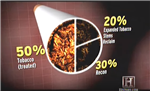 Whats in tobacco