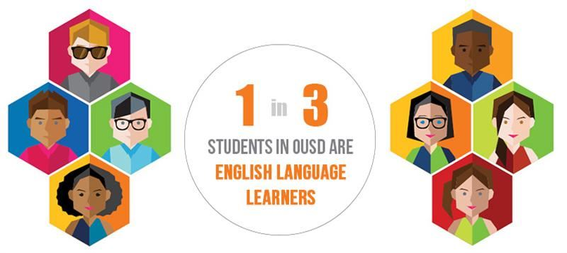 1 in 3 students in OUSD are ELLs